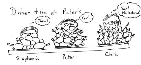 Dinner at Peter's