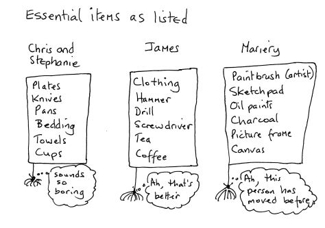 Essential items to move